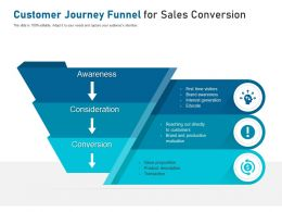 Customer Journey Funnel For Sales Conversion