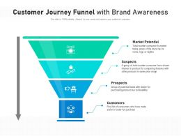 Customer Journey Funnel With Brand Awareness