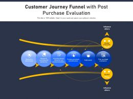 Customer Journey Funnel With Post Purchase Evaluation
