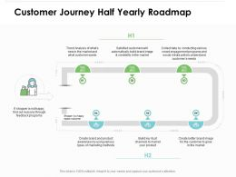 Customer Journey Half Yearly Roadmap