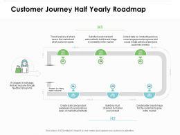 Customer Journey Half Yearly Roadmap