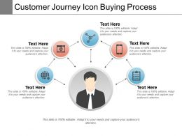 Customer Journey Icon Buying Process Ppt Samples