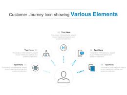 Customer Journey Icon Showing Various Elements