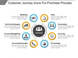 Customer Journey Icons For Purchase Process PPT Slide Themes