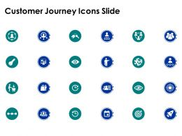 Customer Journey Icons Slide Security Ppt Powerpoint Presentation Pictures Summary