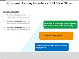 Customer Journey Importance Ppt Slide Show