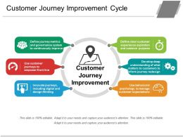 Customer Journey Improvement Cycle PPT Slide Styles
