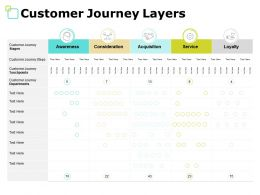 Customer Journey Layers Acquisition Ppt Powerpoint Presentation File Show
