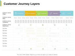 Customer Journey Layers Consideration Ppt Powerpoint Presentation File Visuals