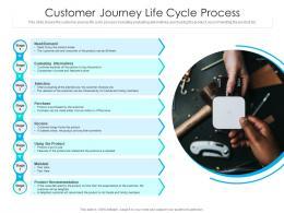 Customer Journey Life Cycle Process