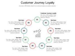 Customer Journey Loyalty Ppt Powerpoint Presentation Model Show Cpb