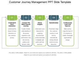 Customer Journey Management Ppt Slide Template