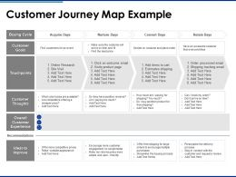 Customer Journey Map Example Research Ppt Powerpoint Presentation Pictures Visuals