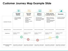 Customer Journey Map Example Slide Ppt Powerpoint Presentation Styles Example