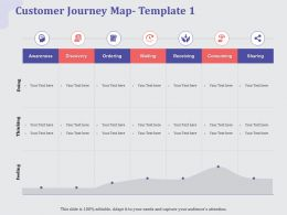 Customer Journey Map Feeling Ppt Powerpoint Presentation File Graphics Tutorials