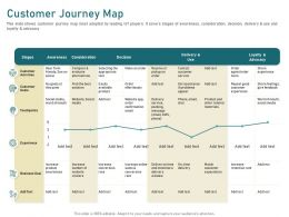 Customer Journey Map Give Feedback Ppt Powerpoint Presentation Model Tips