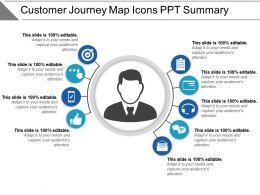Customer Journey Map Icons Ppt Summary