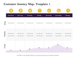 Customer Journey Map L12023 Ppt Powerpoint Presentation Summary Picture