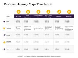 Customer Journey Map L12024 Ppt Powerpoint Presentation Outline Objects