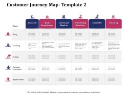 Customer Journey Map Research Ppt Powerpoint Presentation Gallery Layout Ideas