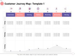 Customer Journey Map Template 1 Doing Ppt Powerpoint Presentation File Slides