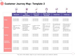 Customer Journey Map Template 2 Thinking Ppt Powerpoint Presentation File Visuals