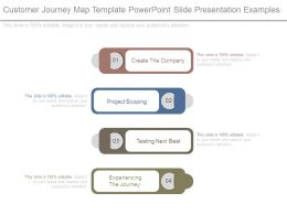 Customer Journey Map Template Powerpoint Slide Presentation Examples