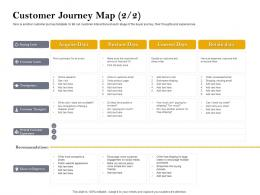 Customer Journey Map Touchpoints Customer Retention And Engagement Planning Ppt Mockup
