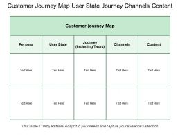 Customer Journey Map User State Journey Channels Content