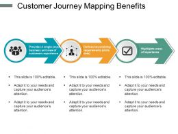 Customer Journey Mapping Benefits Ppt Slides