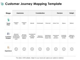 Customer Journey Mapping Consideration Awareness Ppt Powerpoint Presentation Gallery Portrait