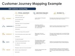 Customer Journey Mapping Example Research Ppt Powerpoint Presentation Layouts