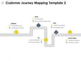Customer Journey Mapping Explore Buy Ppt Powerpoint Presentation Outline