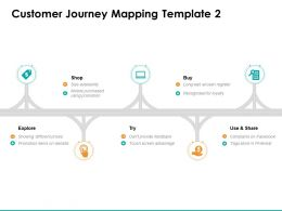 Customer Journey Mapping Explore Ppt Powerpoint Presentation Styles Icon
