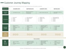 Customer Journey Mapping How To Drive Revenue With Customer Journey Analytics Ppt Display
