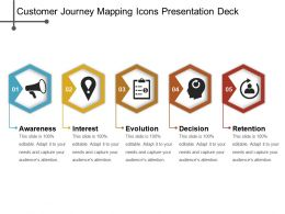 Customer Journey Mapping Icons Presentation Deck