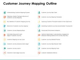 Customer Journey Mapping Outline Analysis Ppt Powerpoint Presentation Show Ideas