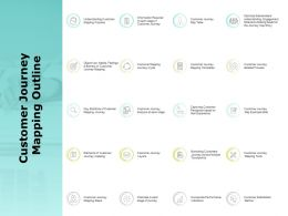 Customer Journey Mapping Outline Customer Journey Layers Ppt Powerpoint Presentation