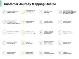 Customer Journey Mapping Outline Elements Ppt Powerpoint Presentation File Tips