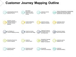 Customer Journey Mapping Outline Ppt Powerpoint Presentation Pictures Tips