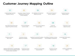Customer Journey Mapping Outline Ppt Powerpoint Presentation Styles Ideas