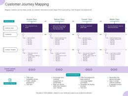 Customer Journey Mapping Ppt Powerpoint Presentation Gallery Files