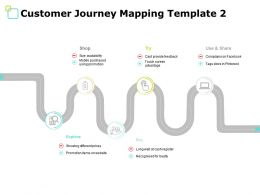 Customer Journey Mapping Promotion Ppt Powerpoint Presentation File Show