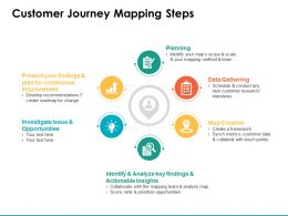 Customer Journey Mapping Steps Opportunities Ppt Powerpoint Presentation Show Icon