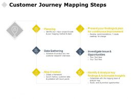 Customer Journey Mapping Steps Planning Gathering Ppt Powerpoint Presentation Portfolio