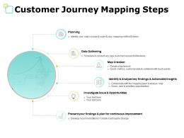 Customer Journey Mapping Steps Planning Ppt Powerpoint Presentation File Guide