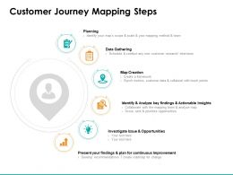 Customer Journey Mapping Steps Ppt Powerpoint Presentation Styles Infographics