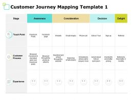 Customer Journey Mapping Template Consideration Ppt Powerpoint Presentation File Picture