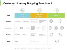 Customer Journey Mapping Template Experience Ppt Powerpoint Presentation File Ideas