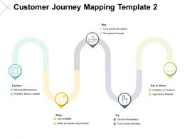 Customer Journey Mapping Template Loyalty Ppt Powerpoint Presentation Pictures Shapes